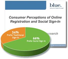 Website_registration_best_practices